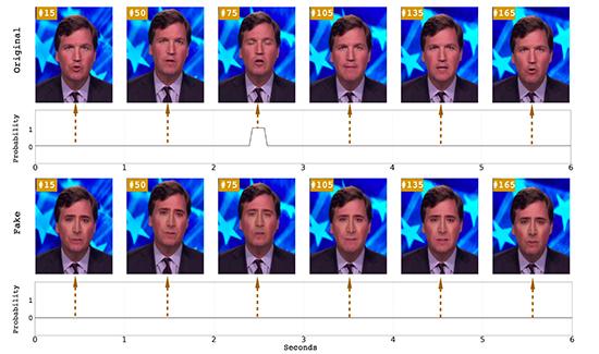 Logiciel de détection d'anomalie du clignement des yeux, une des technologies pour identifier les vidéos deepfakes